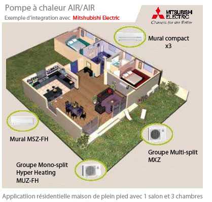 application-residentiel-maison-plein-pied